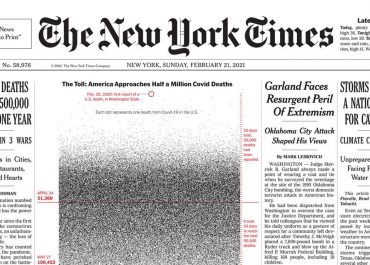 """რატომ დაბეჭდეს """"ნიუ იორკ თაიმსის"""" პირველ გვერდზე 500 000 წერტილი?"""